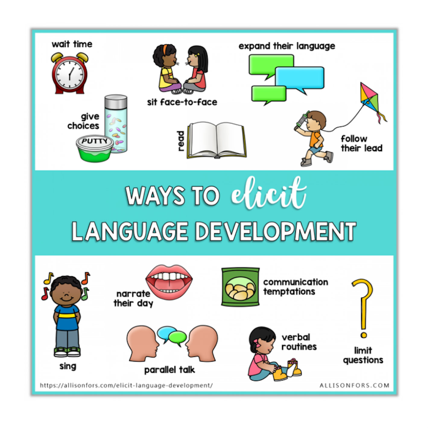 An educational infographic about ways to elicit language development