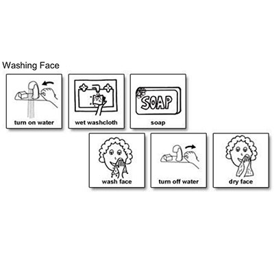 Six images forming an infographic about washing the face